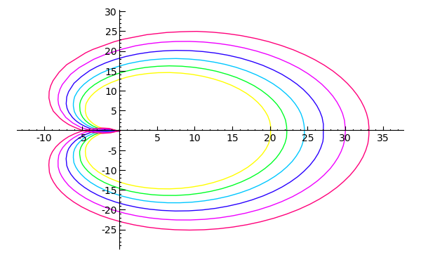 conformal mapping zeev nehari